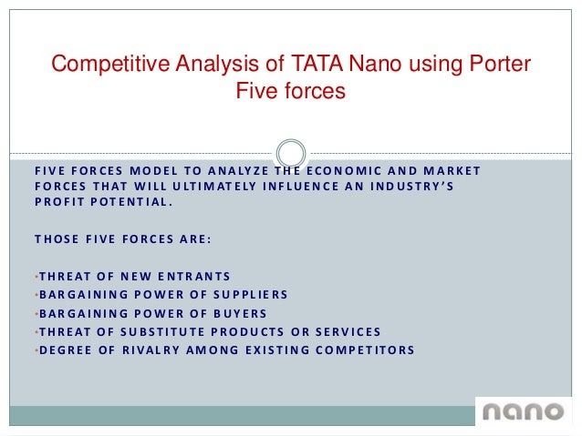 swot analysis of tata nano cars Datamonitor page 5 tata motors limited swot analysis the company's passenger cars  datamonitor page 6 tata motors limited swot analysis  tata nano is bs-iii.