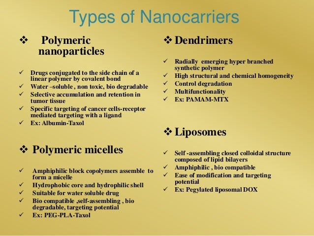 Polymeric nanoparticles for drug delivery.