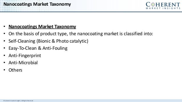 © Coherent market Insights. All Rights Reserved Nanocoatings Market Taxonomy • Nanocoatings Market Taxonomy • On the basis...