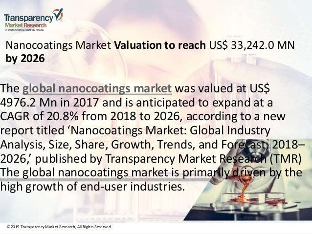 Nanocoatings market Slide 3