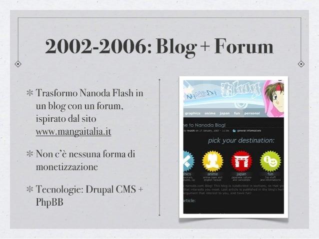 Storia di Nanoda.com Slide 3