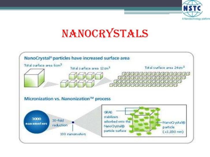 Nanocrystals<br />