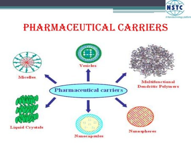 Pharmaceutical Carriers<br />