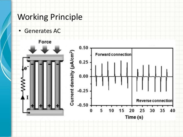 working principle of nanogenerators Basic device structures 34 energy conversion efficiency 35 summary 4  triboelectric nanogenerator: single-electrode mode 41 basic principle 42.