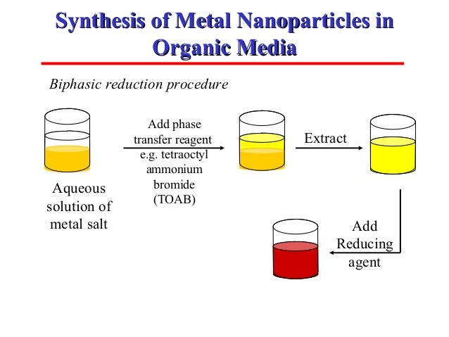 surface chemistry in nanoscale materials Nanoscale materials in chemistry: environmental applications first, we will deal with new discoveries in the field of sorbents as mentioned above, activated high surface area carbon is the.