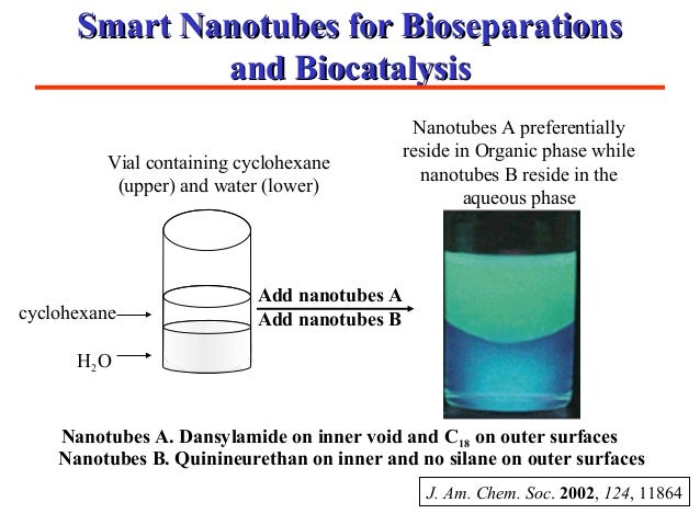 surface chemistry in nanoscale materials Nanochemistry is the combination of chemistry and nanoscience nanochemistry is associated with synthesis of building blocks which are dependent on size, surface, shape and defect properties nanochemistry is being used in chemical, materials and physical, science as well as engineering, biological and medical applications.