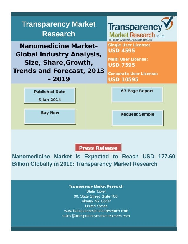 Nanomedicine Market Size Worth $358 Billion By 2025 | CAGR: 12%