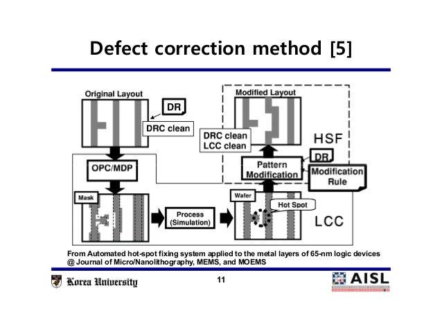 nanometer layout handbook at high speed design