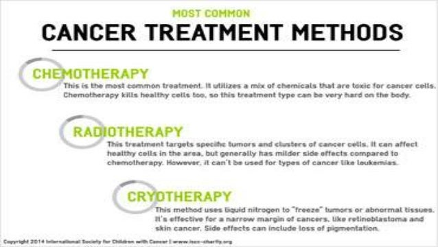 an analysis of different treatment methods against cancer 2009-1-14  survival of cancer patients treated with mistletoe  as a consequence different oncological treatment regimes  adjunctive methods in the treatment of cancer.
