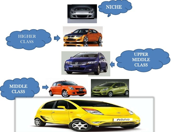 tata nano technical analysis Read more about tata tests markets for nano export on business standard develops variants for europe, us markets.