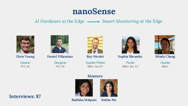 Smart Monitoring at the Edge nanoSense Chris Young Daniel Villamizar Roy Nicolet Sophia Shramko Mindy Chang Hacker PhD, EE...