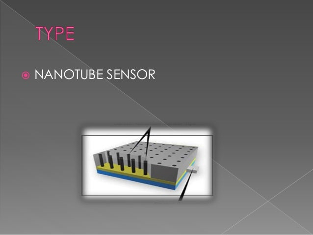Nano sensors with their applications