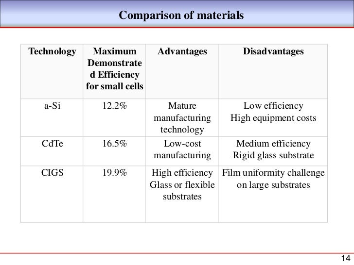 advantages and disadvantages of solar cell pdf