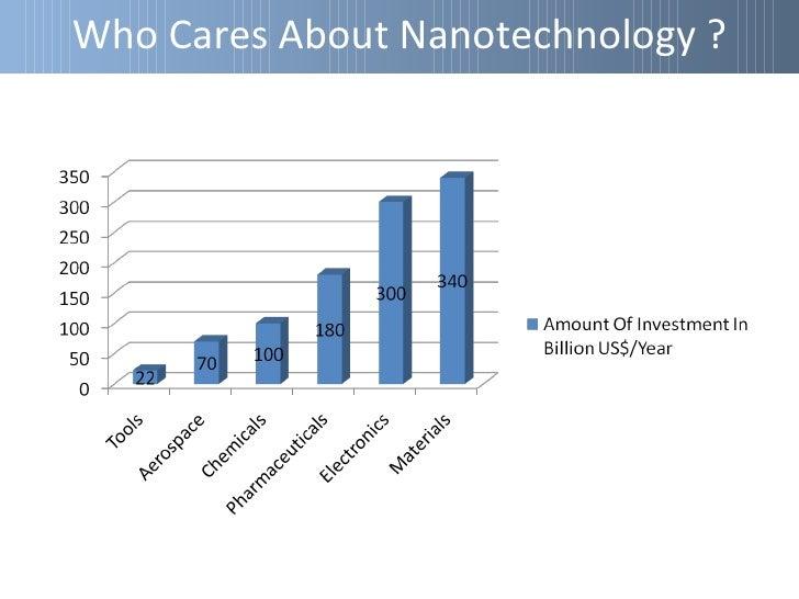 Applications Of NanotechnologyElectronics:  – Nano Transistors  – Nano Diodes  – OLED (Organic Light Emitting Diode)