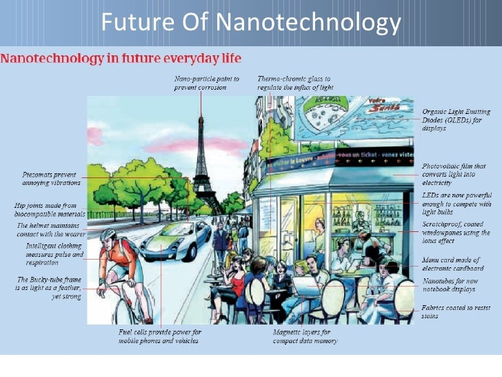 the revolution of nanotechnology The nanotechnology revolution adam keiper t he english chemist john dalton first proposed the scientific theory of the atom two hundred years agosince then we have seen chemists come to understand the elements and their interactions, we have seen engineers make and use new materials to improve our lives, we have seen physicists.