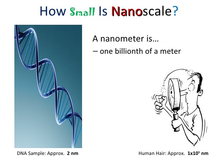 IsNanotechnologyNano  to be cared