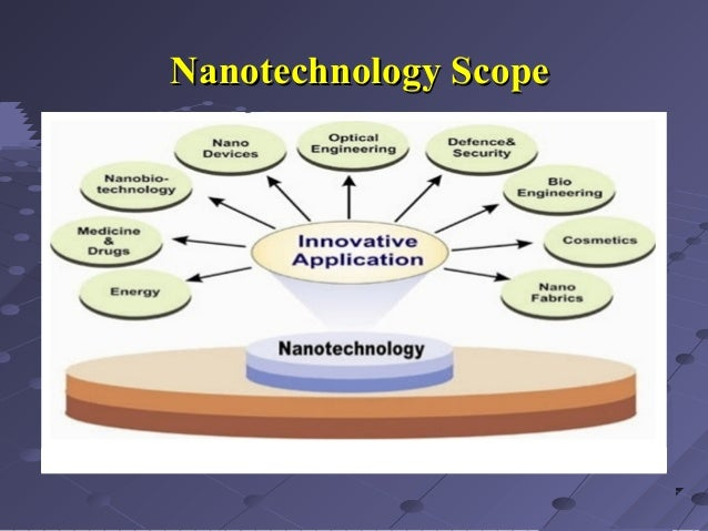 Revolution of Nanotechnology Theory and Application & Dr  Ahmed Ab…