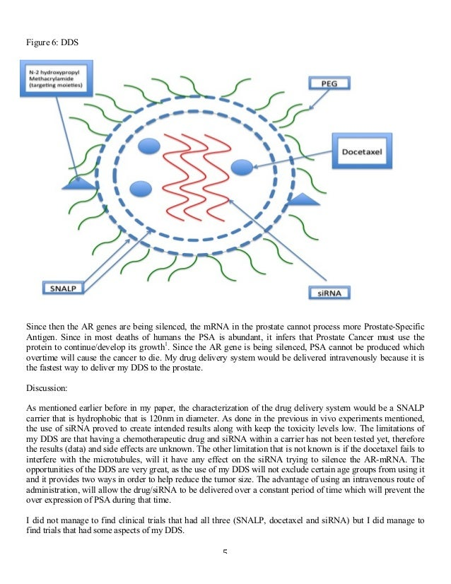 prostate cancer thesis papers The initiation and progression of cancer is regulated by both genetic and epigenetic events such as dna methylation, histone deacetylation and nucleosome.