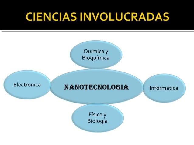 Las 10 aplicaciones mas prometedoras de la nanotecnología son: Almacenamiento, producción y conversión de energía. Mejor...
