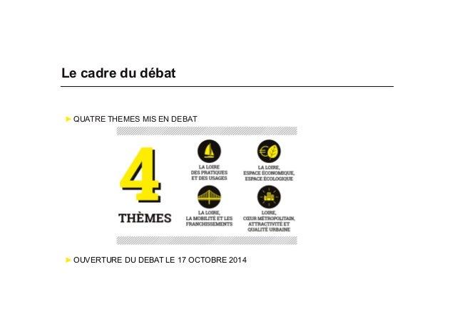 Le cadre du débat ►QUATRE THEMES MIS EN DEBAT ►OUVERTURE DU DEBAT LE 17 OCTOBRE 2014