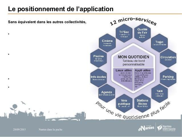 28/09/2015 Nantes dans la poche Le positionnement de l'application Sans équivalent dans les autres collectivités, cette ap...