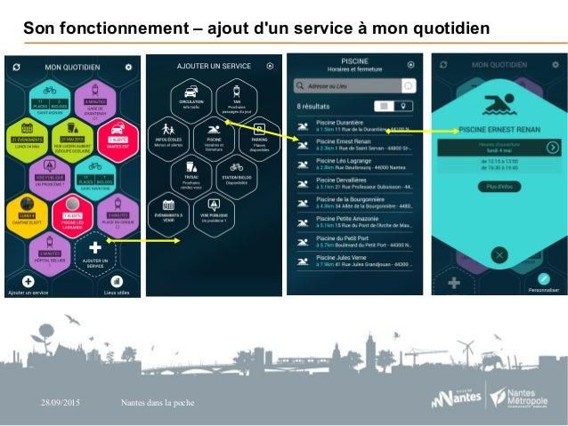 28/09/2015 Nantes dans la poche Son fonctionnement – ajout d'un service à mon quotidien