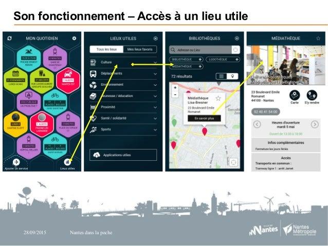 28/09/2015 Nantes dans la poche Son fonctionnement – Accès à un lieu utile