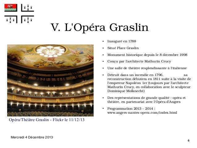 V.L'OpéraGraslin ●  Inauguréen1788  ●  SituéPlaceGraslin  ●  Monumenthistoriquedepuisle8décembre1998  ●  Conç...