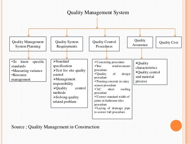1. STUDY ON QUALITY ASSURANCE AND QUALITY CONTROL MANAGEMENT SYSTEM I…