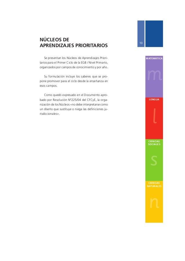 Núcleos de Aprendizajes Prioritarios Primer Ciclo EGB / Nivel Primario  m  MATEMÁTICA 15 La escuela ofrecerá situaciones d...
