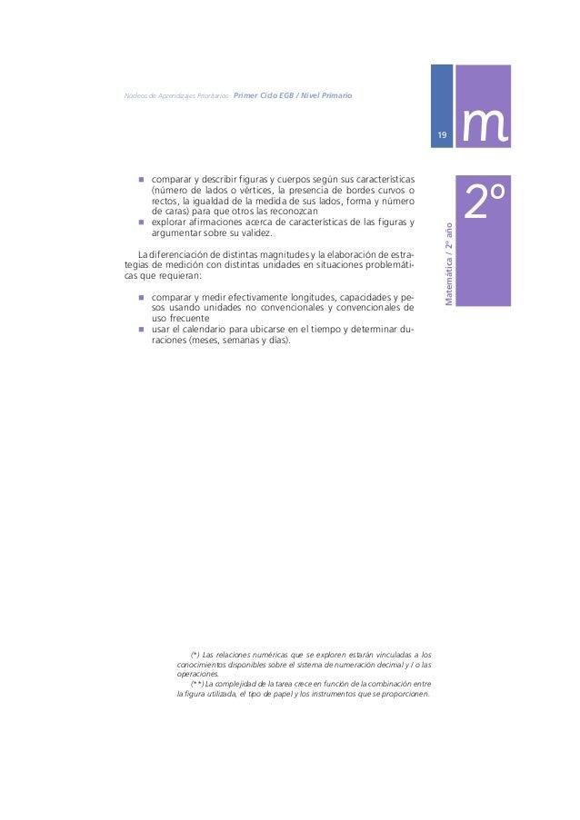 Ministerio de Educación, Ciencia y Tecnología  m  20  TERCER AÑO EN RELACIÓN CON EL NÚMERO Y LAS OPERACIONES  El reconocim...