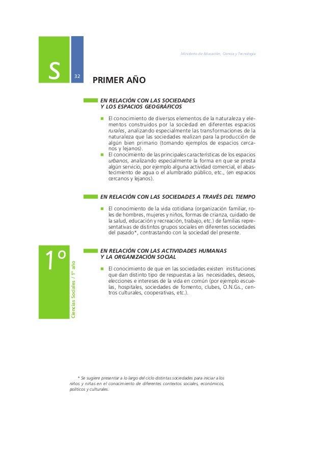 Núcleos de Aprendizajes Prioritarios Primer Ciclo EGB / Nivel Primario  33  EN RELACIÓN CON LAS SOCIEDADES  Y LOS ESPACIOS...