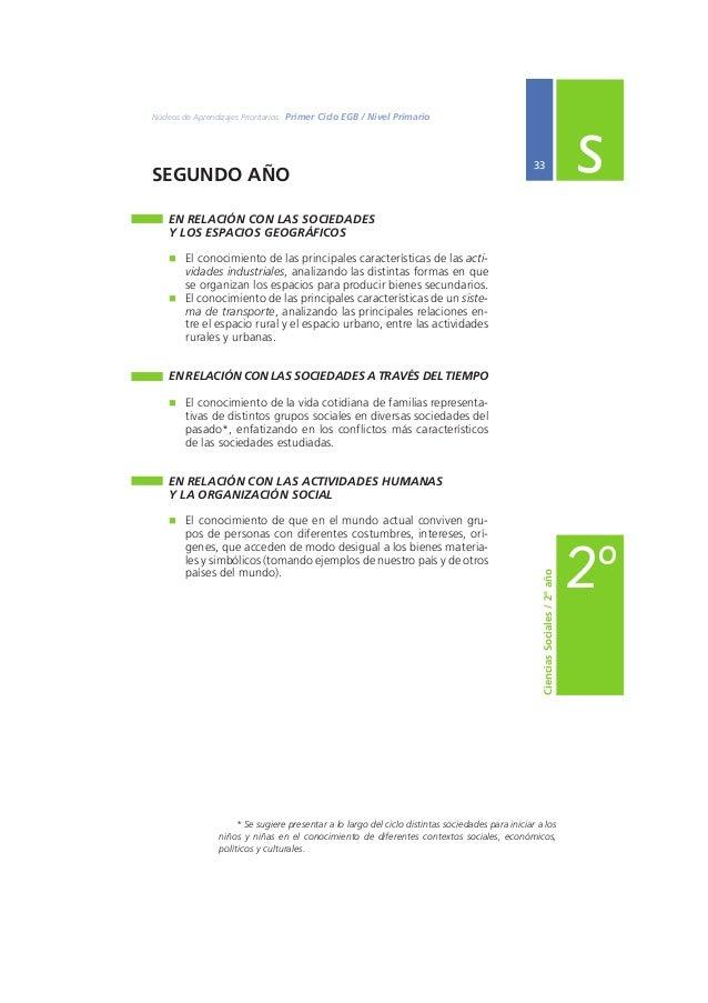 """Ministerio de Educación, Ciencia y Tecnología  34  EN RELACIÓN CON LAS SOCIEDADES  Y LOS ESPACIOS GEOGRÁFICOS  """" El conoci..."""