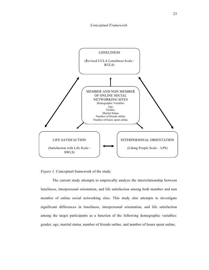 thesis status ucla