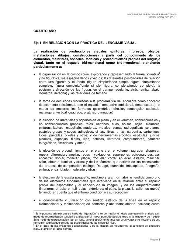 Famoso Alambre De Encuadre De Imagen Ideas - Ideas Personalizadas de ...