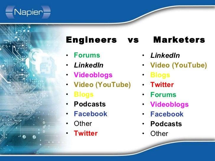 Engineers  vs  Marketers <ul><li>Forums </li></ul><ul><li>LinkedIn </li></ul><ul><li>Videoblogs </li></ul><ul><li>Video (Y...