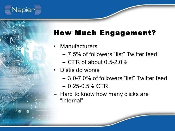 "How Much Engagement? <ul><li>Manufacturers </li></ul><ul><ul><li>7.5% of followers ""list"" Twitter feed </li></ul></ul><ul>..."
