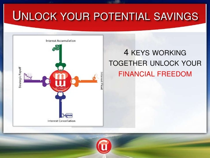 Unlock your potential savings<br />4 keys working together unlock your financial freedom<br />