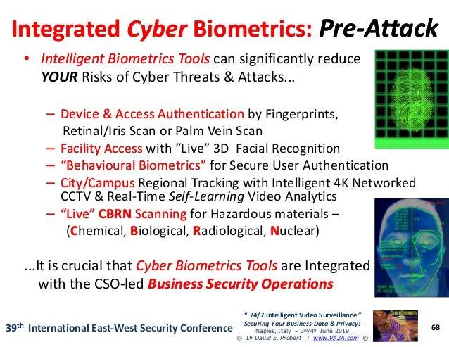 24/7 Intelligent Video Surveillance: Securing Your Business