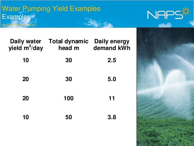 Naps Solar Systems Solar Powered Water Pumping System In