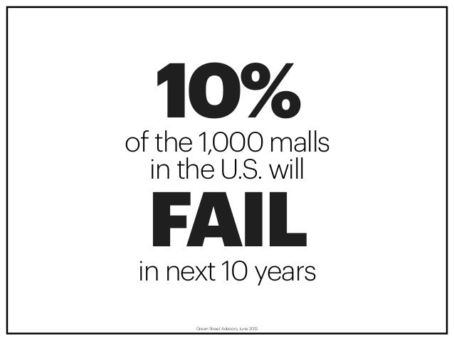 Yep, things are NOTLOOKINGGOOD for shopping malls.