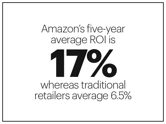 This will likely increase to 11%of total U.S. retail sales by 2018.