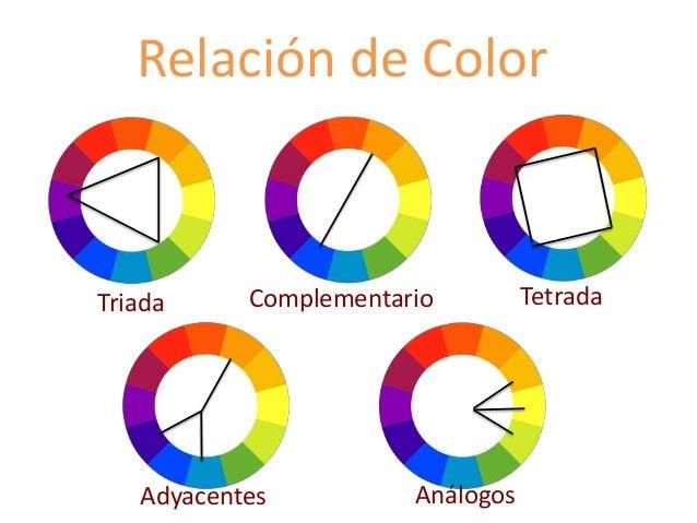 Naranja - Como se consigue el color naranja ...