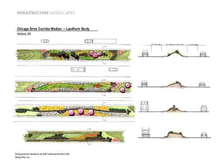 landscape architect resumes