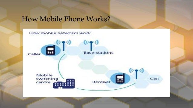 how mobile phone works 1990 Cell Phones how mobile phone works
