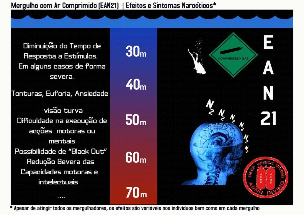 Narcose efeitos diagrama