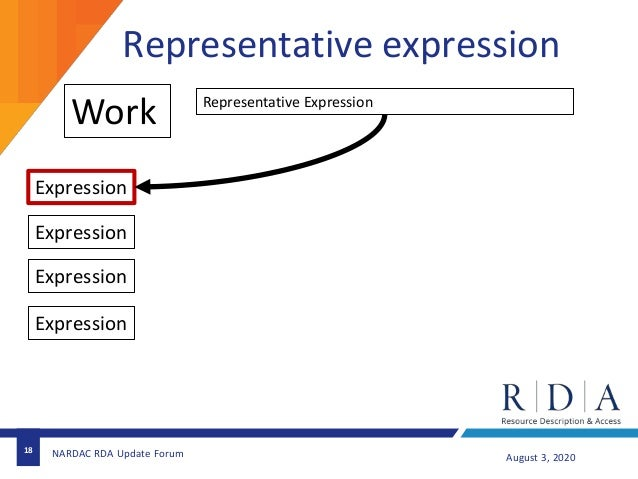 Representative expression 18 August 3, 2020NARDAC RDA Update Forum Work Expression Expression Expression Expression Repres...