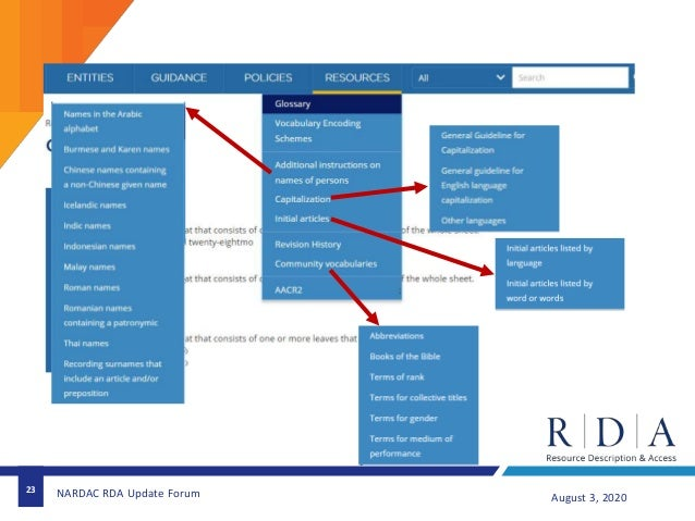 23 August 3, 2020NARDAC RDA Update Forum