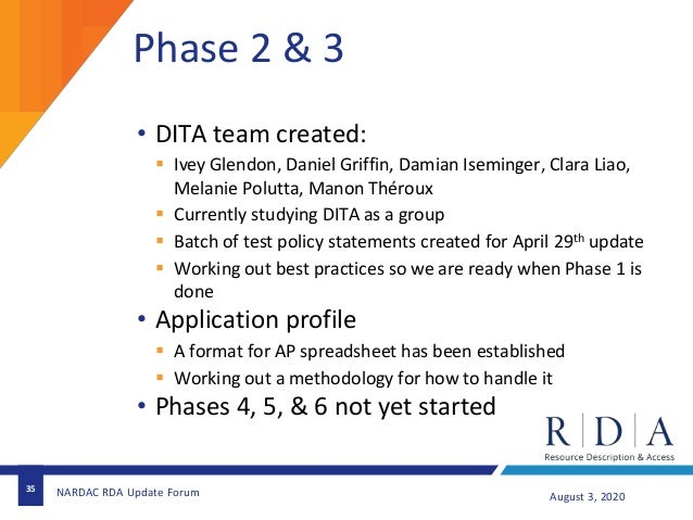 Phase 2 & 3 • DITA team created:  Ivey Glendon, Daniel Griffin, Damian Iseminger, Clara Liao, Melanie Polutta, Manon Thér...