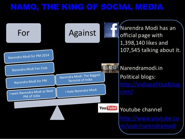 narendra modi the man the brand Talks about building brand narendra modi  he is known as the man of development narendra modi has designed and promoted various campaigns in this aspect and has.